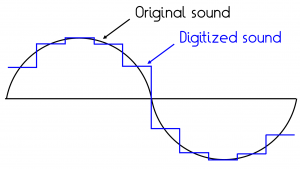Analog_vs_digital_sound