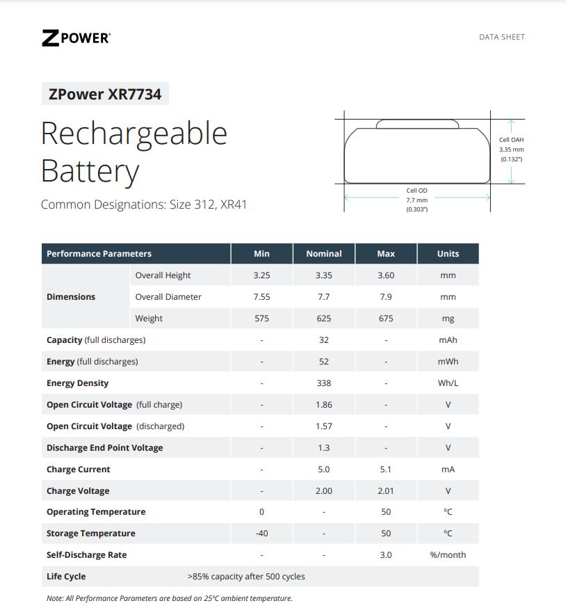 ZPower Hearing Aid Battery Data Sheet