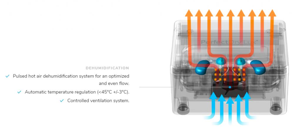 PerfectDry Lux hearing aid dryer air flow.