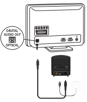 Connecting a ReSound TV Streamer 2 to a digital TV