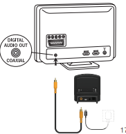 Connecting ReSound TV Streamer 2 to a digital TV using coaxial input