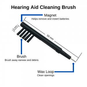 Hearing aid brush with wire loop and magnet